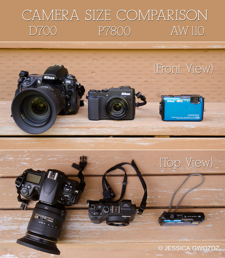 Professional photographer Jessica Gwozdz reviews two Nikon point & shoot cameras for vacation photography.
